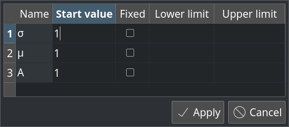 New fit parameters widget
